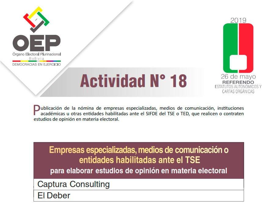 Lista_Elaboracion_Estudios_Opinion_REACO_2019